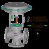 Регулирующий клапан серии UNIWORLD 2600 AD