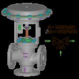 Регулирующий клапан серии UNIWORLD 2600 AR