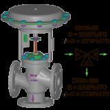 Регулирующий клапан серии UNIWORLD 2700 AR