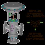 Регулирующий клапан серии UNIWORLD 5700 AD
