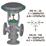 Регулирующий клапан серии UNIWORLD 5700 AR